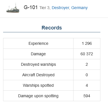 Screenshot_2019-02-14 WoWS Stats Numbers EU - Toni112007 - Player info and stats.png