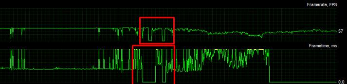 64bit client is a mess - fps drops, lags, lag spikes, etc