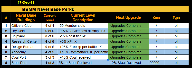 BBMM naval base updates 17 dec 2019.PNG
